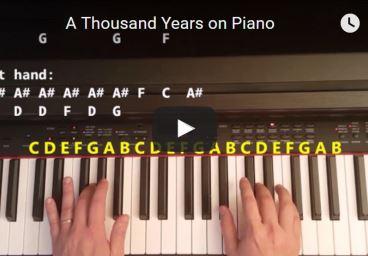 Piano Tutorials
