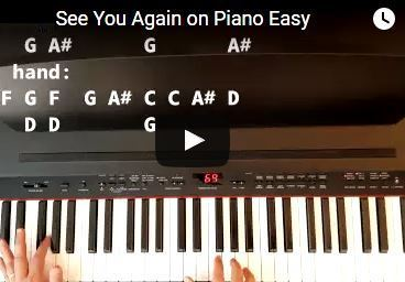 See You Again Piano Tutorial