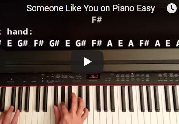 Someone Like You Piano Tutorial